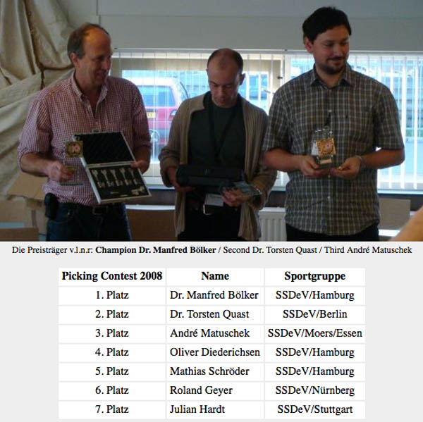 winners of the Dutch Open 2008 Lockpick games at LockCon #1